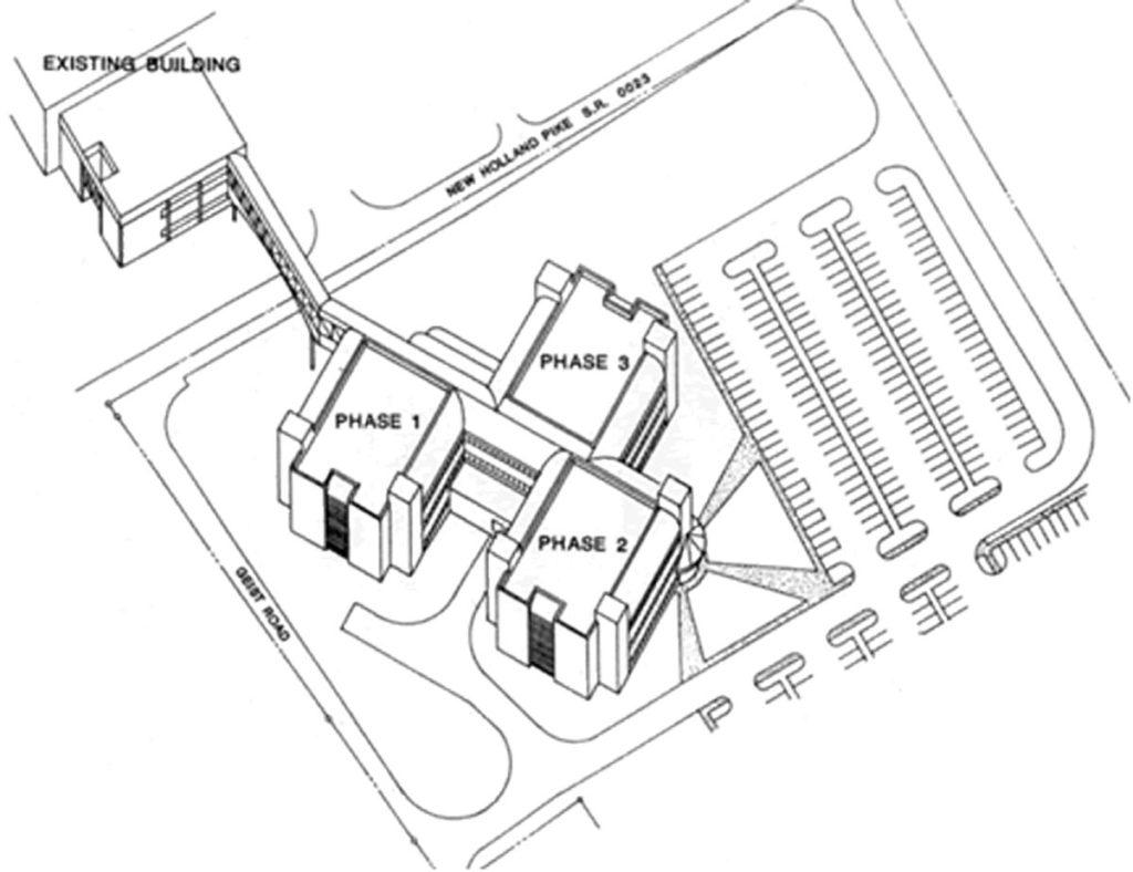Lancaster Laboratories Site Plan - Olsen Design Group Architects
